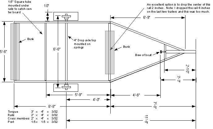 Fox Diagram Drawing furthermore Boat Power Steering Kit moreover Metal Front Doors likewise Vagabond Boat Plans also Ford Edge Trailer Wiring. on boat trailer wiring diagram australia